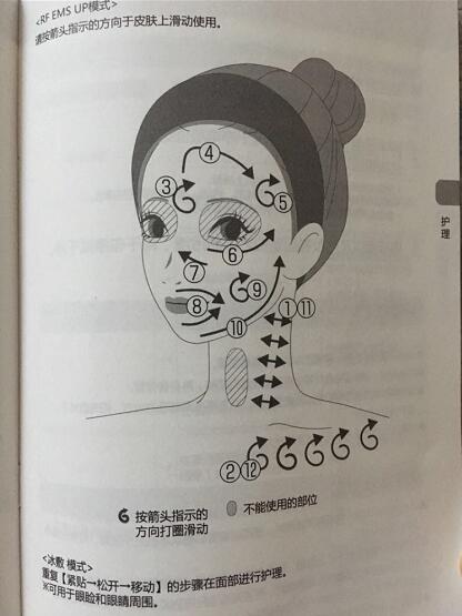 美容仪六大使用技巧